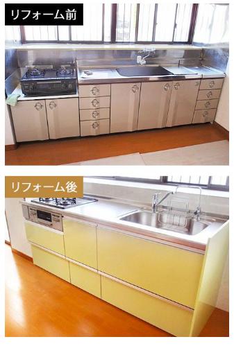 キッチン リフォーム システム