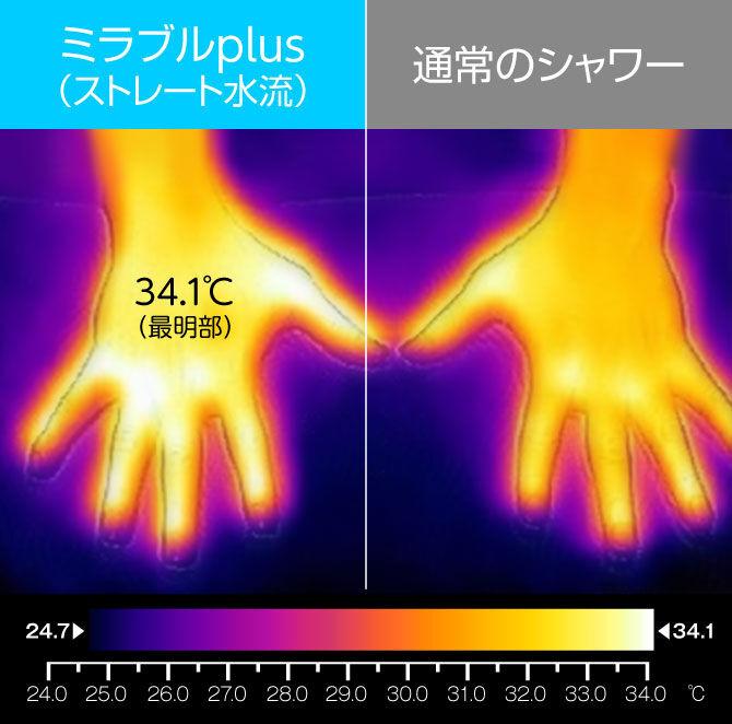 サーモ画像による手の表面温度差
